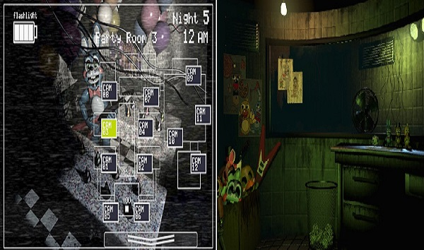 About The Five Nights at Freddy's